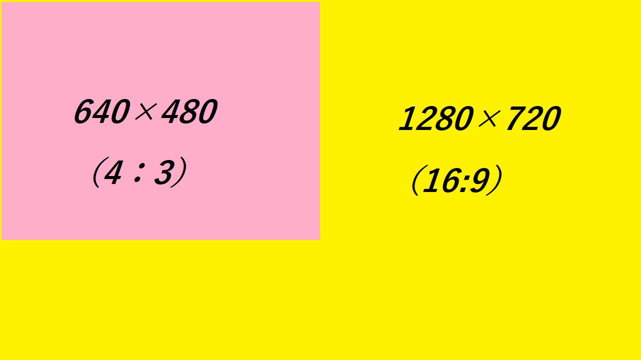 640pxと1280pxの違い